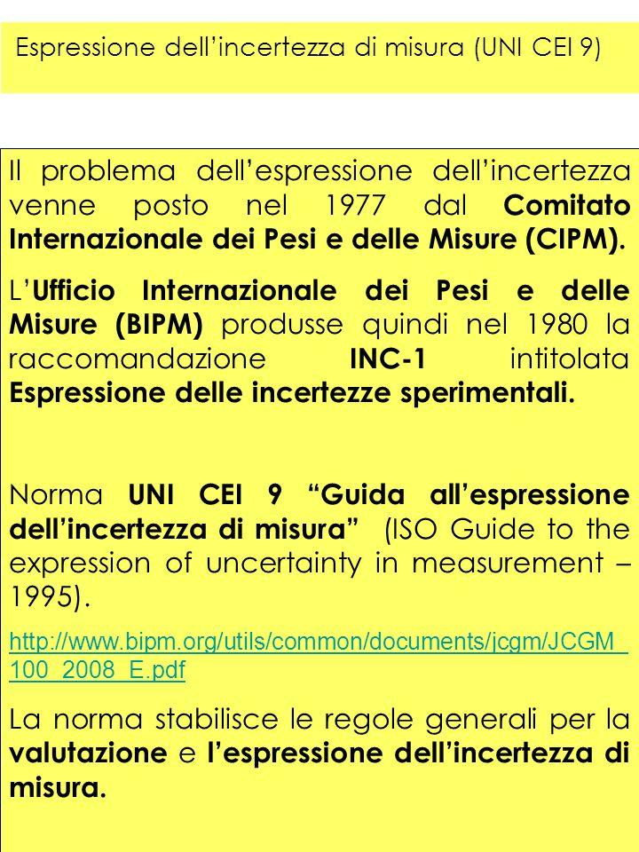 Il problema dellespressione dellincertezza venne posto nel 1977 dal Comitato Internazionale dei Pesi e delle Misure (CIPM). L Ufficio Internazionale d