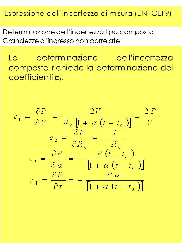 20 Determinazione dellincertezza tipo composta Grandezze dingresso non correlate La determinazione dellincertezza composta richiede la determinazione