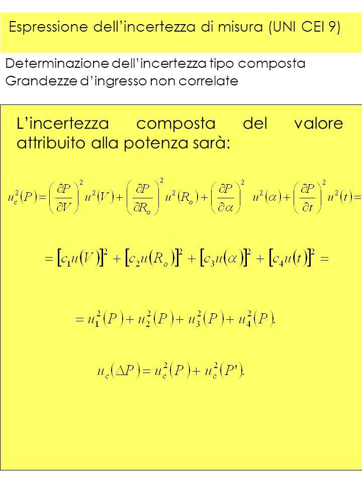 Determinazione dellincertezza tipo composta Grandezze dingresso non correlate Lincertezza composta del valore attribuito alla potenza sarà: Espression