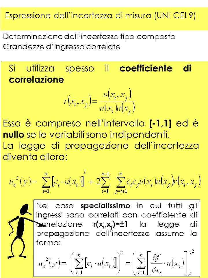 Determinazione dellincertezza tipo composta Grandezze dingresso correlate Si utilizza spesso il coefficiente di correlazione Esso è compreso nellinter