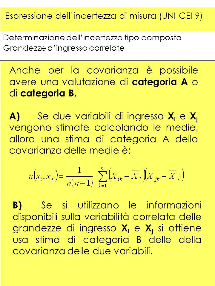 Determinazione dellincertezza tipo composta Grandezze dingresso correlate Anche per la covarianza è possibile avere una valutazione di categoria A o d