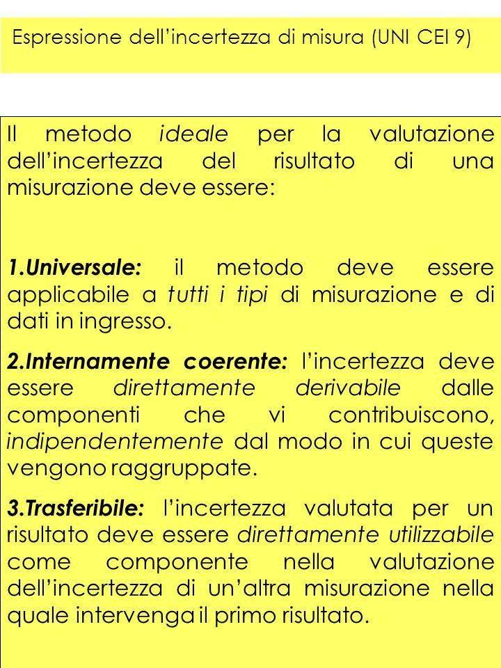 Il metodo ideale per la valutazione dellincertezza del risultato di una misurazione deve essere: 1.Universale: il metodo deve essere applicabile a tut