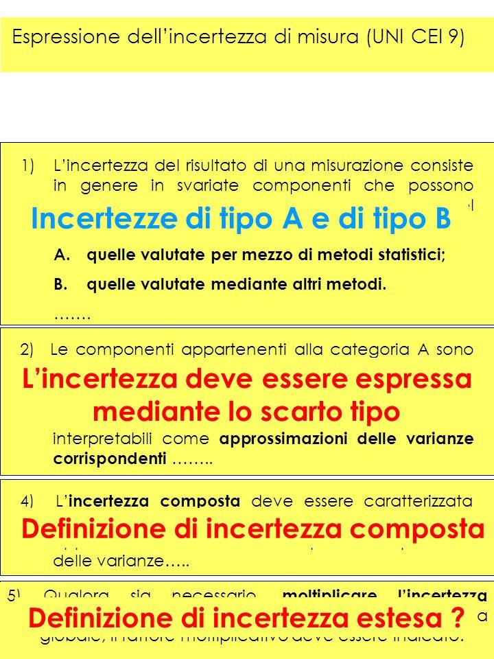 1)Lincertezza del risultato di una misurazione consiste in genere in svariate componenti che possono essere raggruppate in due categorie a seconda del