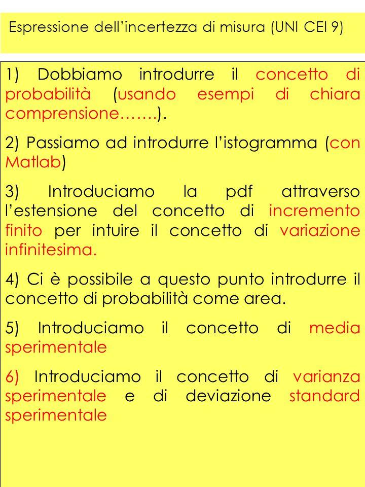 1) Dobbiamo introdurre il concetto di probabilità (usando esempi di chiara comprensione…….). 2) Passiamo ad introdurre listogramma (con Matlab) 3) Int