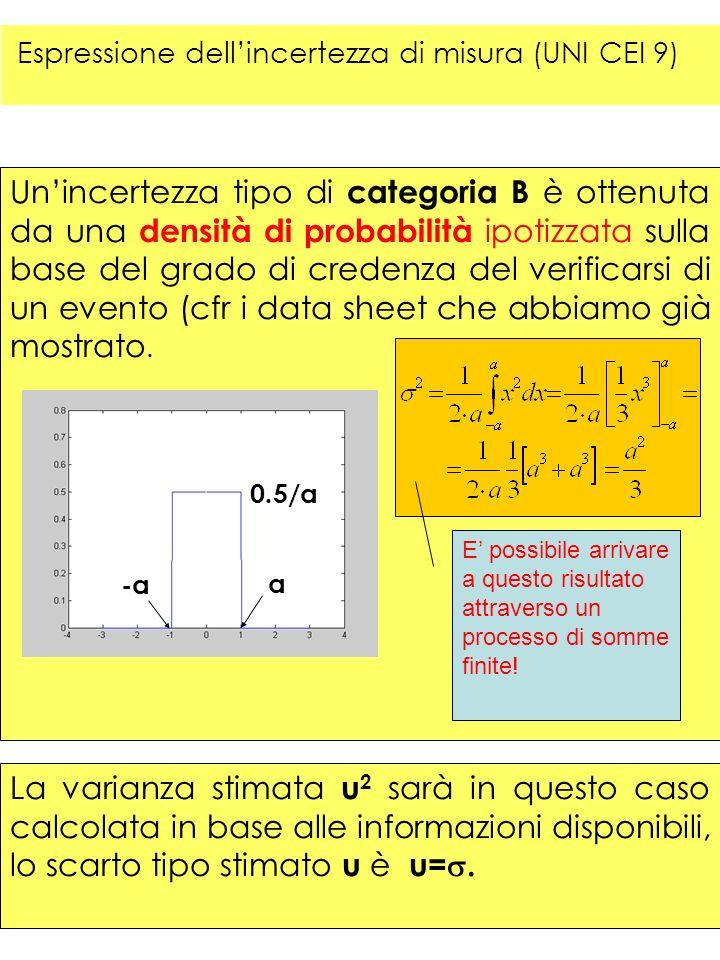 Unincertezza tipo di categoria B è ottenuta da una densità di probabilità ipotizzata sulla base del grado di credenza del verificarsi di un evento (cf
