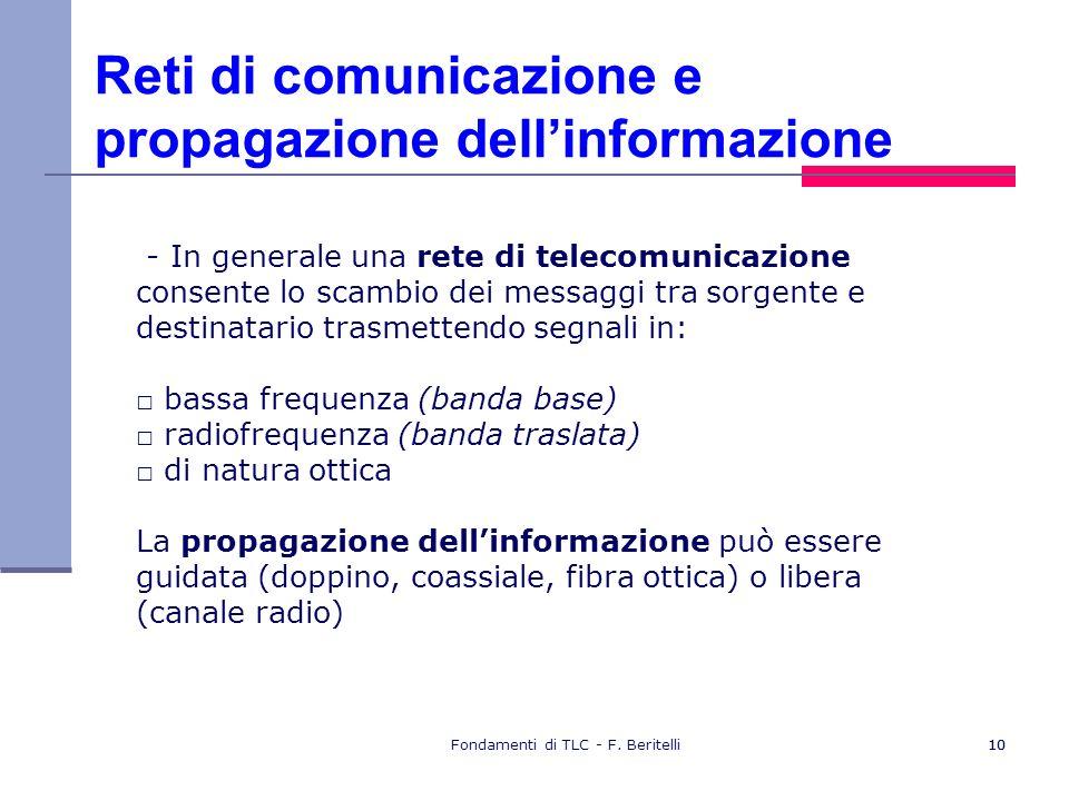 Fondamenti di TLC - F. Beritelli10 Reti di comunicazione e propagazione dellinformazione - In generale una rete di telecomunicazione consente lo scamb