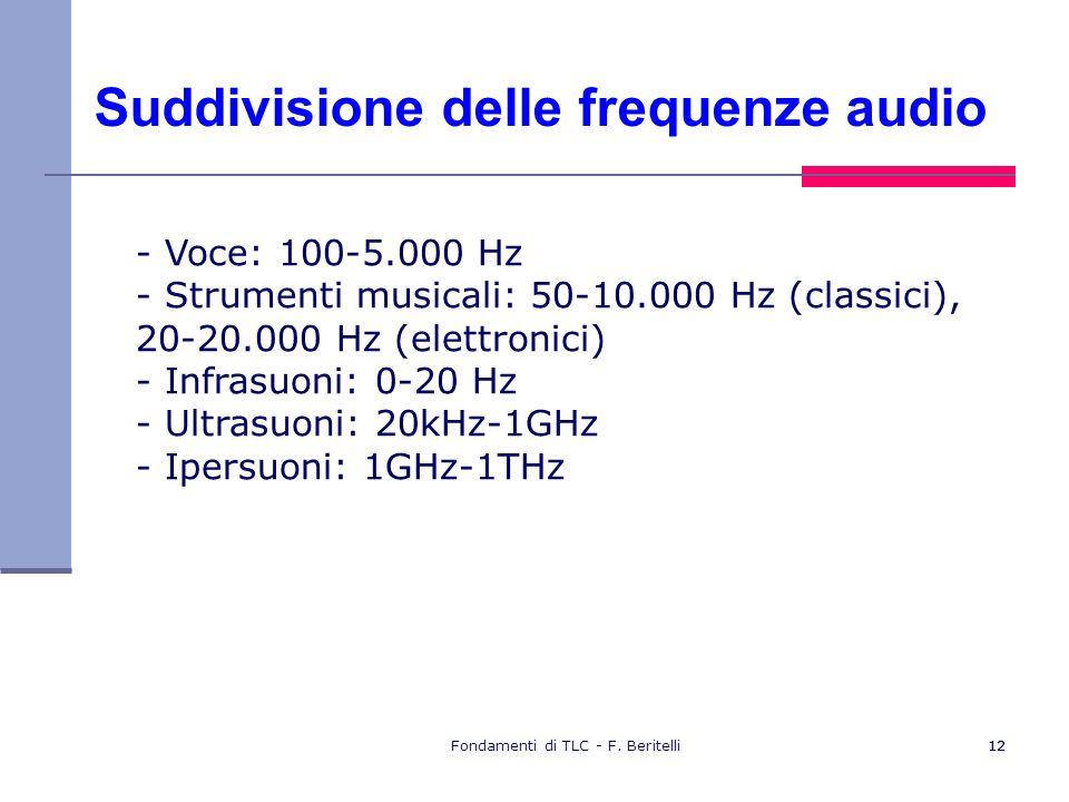 Fondamenti di TLC - F. Beritelli12 Suddivisione delle frequenze audio - Voce: 100-5.000 Hz - Strumenti musicali: 50-10.000 Hz (classici), 20-20.000 Hz