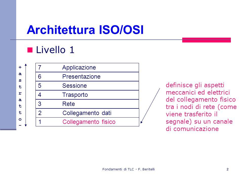 Fondamenti di TLC - F. Beritelli22 Architettura ISO/OSI Livello 1 7Applicazione 6Presentazione 5Sessione 4Trasporto 3Rete 2Collegamento dati 1Collegam