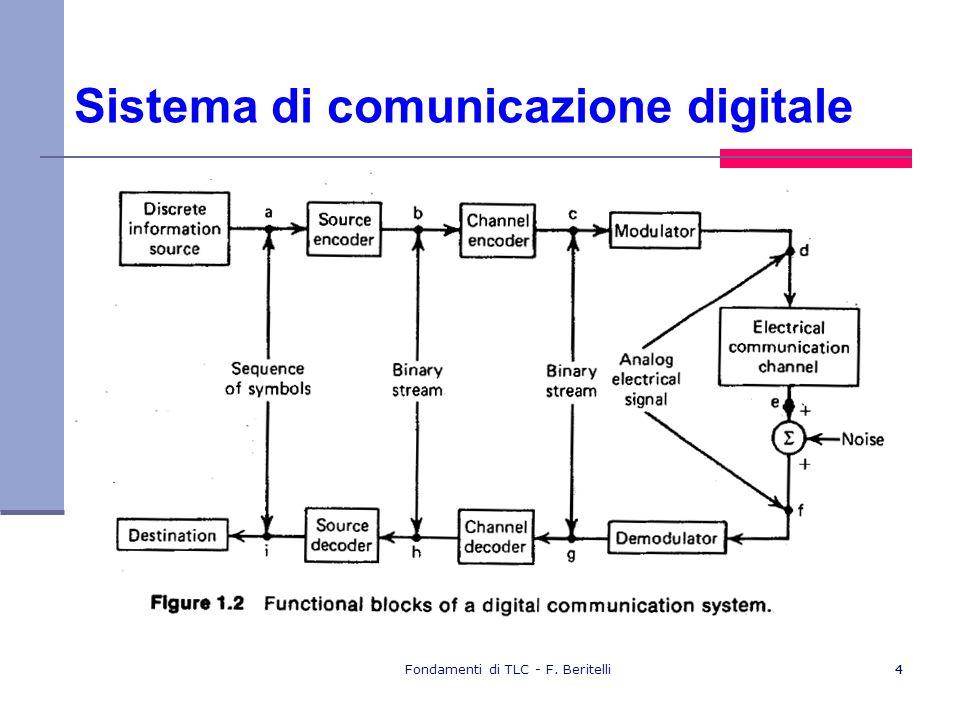 Fondamenti di TLC - F. Beritelli44 Sistema di comunicazione digitale