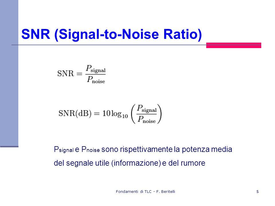 Fondamenti di TLC - F. Beritelli55 SNR (Signal-to-Noise Ratio) P signal e P noise sono rispettivamente la potenza media del segnale utile (informazion