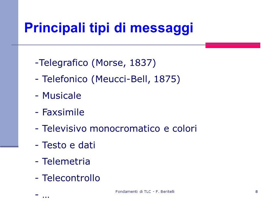 Fondamenti di TLC - F. Beritelli88 Principali tipi di messaggi -Telegrafico (Morse, 1837) - Telefonico (Meucci-Bell, 1875) - Musicale - Faxsimile - Te