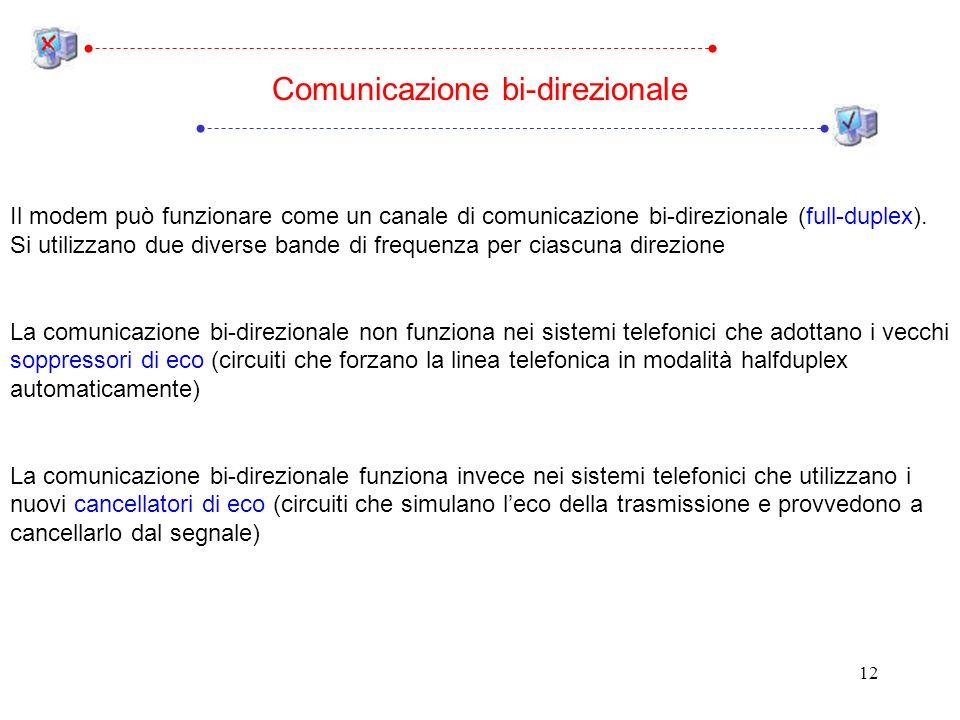 12 Il modem può funzionare come un canale di comunicazione bi-direzionale (full-duplex).