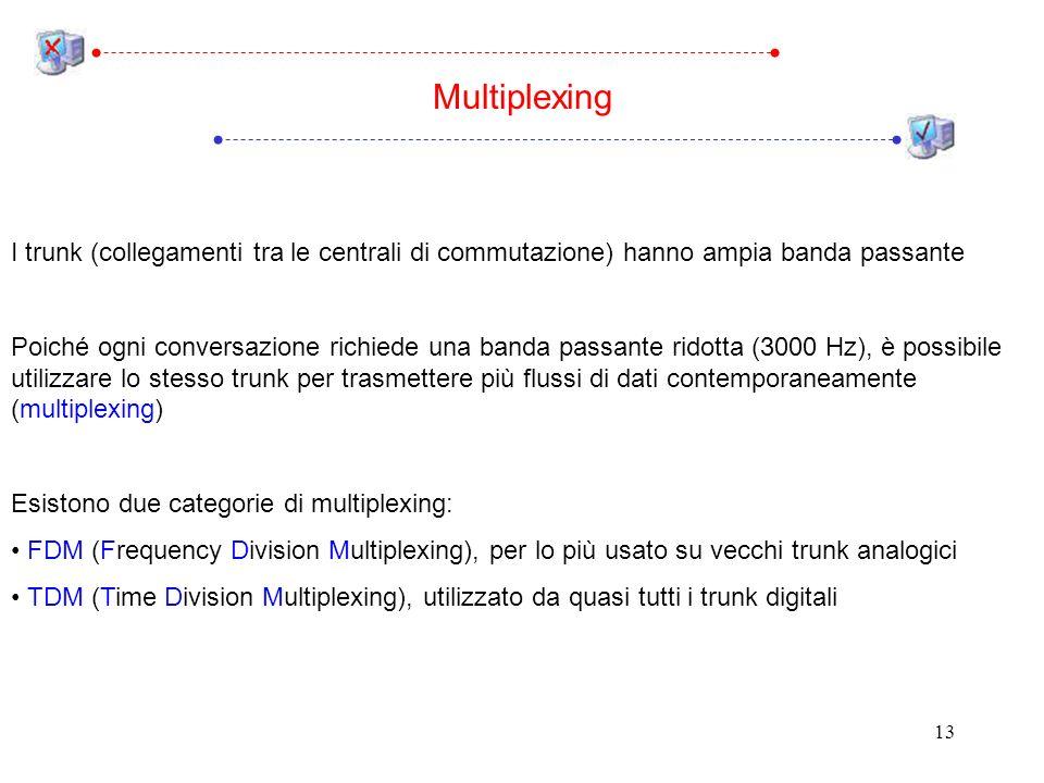 13 Multiplexing I trunk (collegamenti tra le centrali di commutazione) hanno ampia banda passante Poiché ogni conversazione richiede una banda passante ridotta (3000 Hz), è possibile utilizzare lo stesso trunk per trasmettere più flussi di dati contemporaneamente (multiplexing) Esistono due categorie di multiplexing: FDM (Frequency Division Multiplexing), per lo più usato su vecchi trunk analogici TDM (Time Division Multiplexing), utilizzato da quasi tutti i trunk digitali