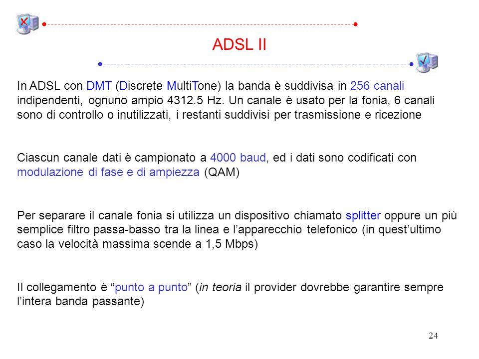 24 In ADSL con DMT (Discrete MultiTone) la banda è suddivisa in 256 canali indipendenti, ognuno ampio 4312.5 Hz.