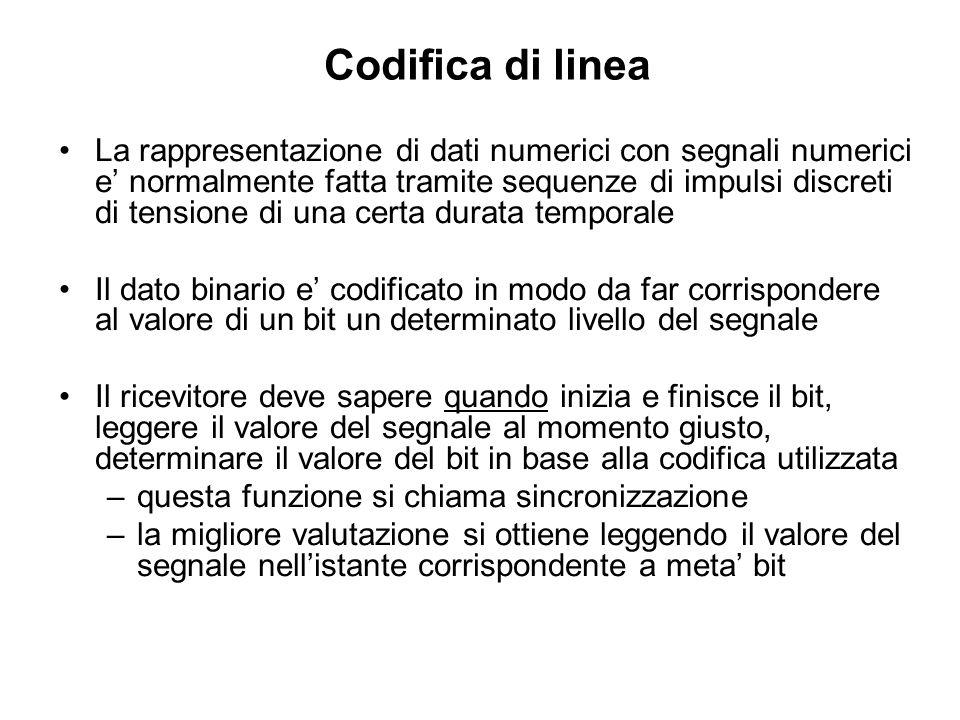 Codifica di linea La rappresentazione di dati numerici con segnali numerici e normalmente fatta tramite sequenze di impulsi discreti di tensione di un