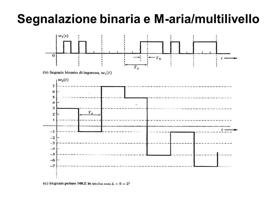 Segnalazione binaria e M-aria/multilivello