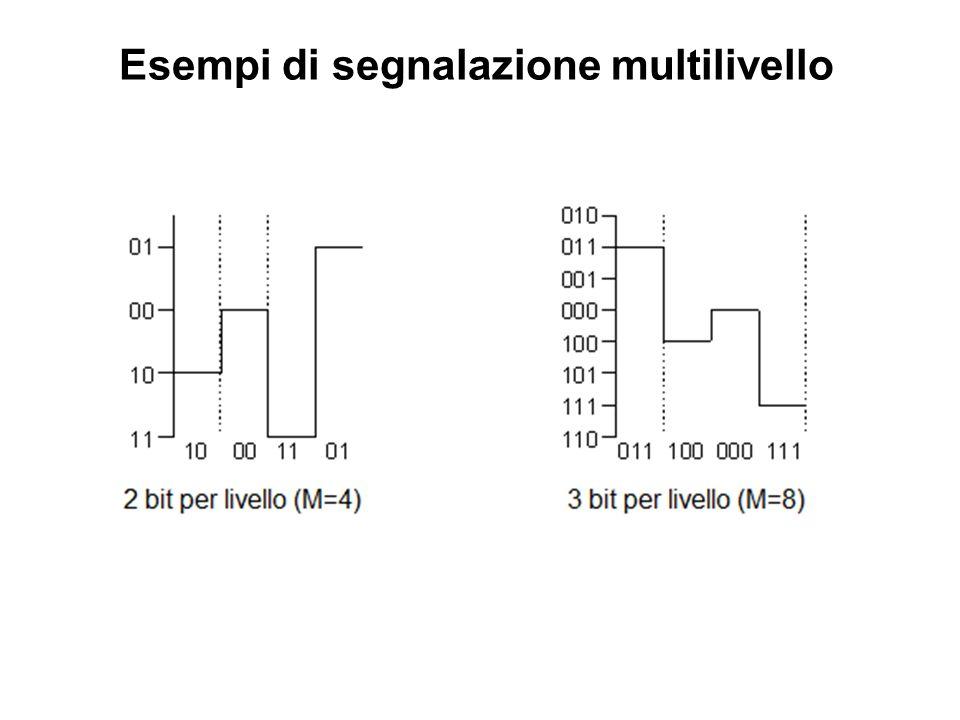 Esempi di segnalazione multilivello
