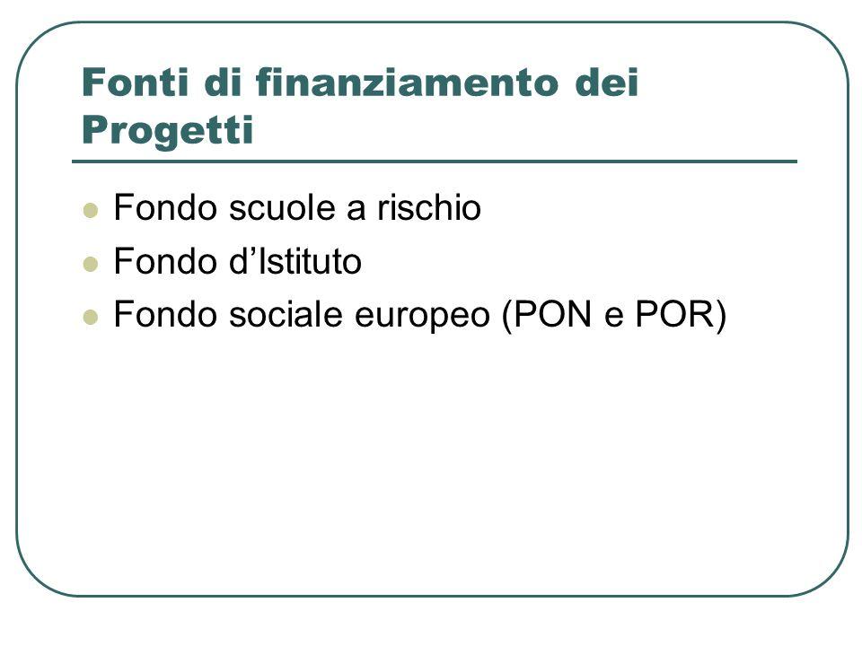 Fonti di finanziamento dei Progetti Fondo scuole a rischio Fondo dIstituto Fondo sociale europeo (PON e POR)