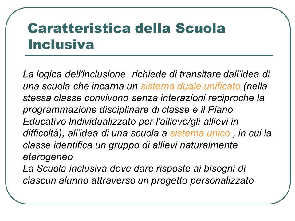 Certificazioni di DSA in Sicilia PROVINCIASECONDARIA DI 2° GRADOTOTALE GENERALE AGRIGENTO 2290 CALTANISSETTA 33130 CATANIA 144562 ENNA 1788 MESSINA 103430 PALERMO 63286 RAGUSA 1158 SIRACUSA 20114 TRAPANI 672 TOTALE GENERALE 4191830