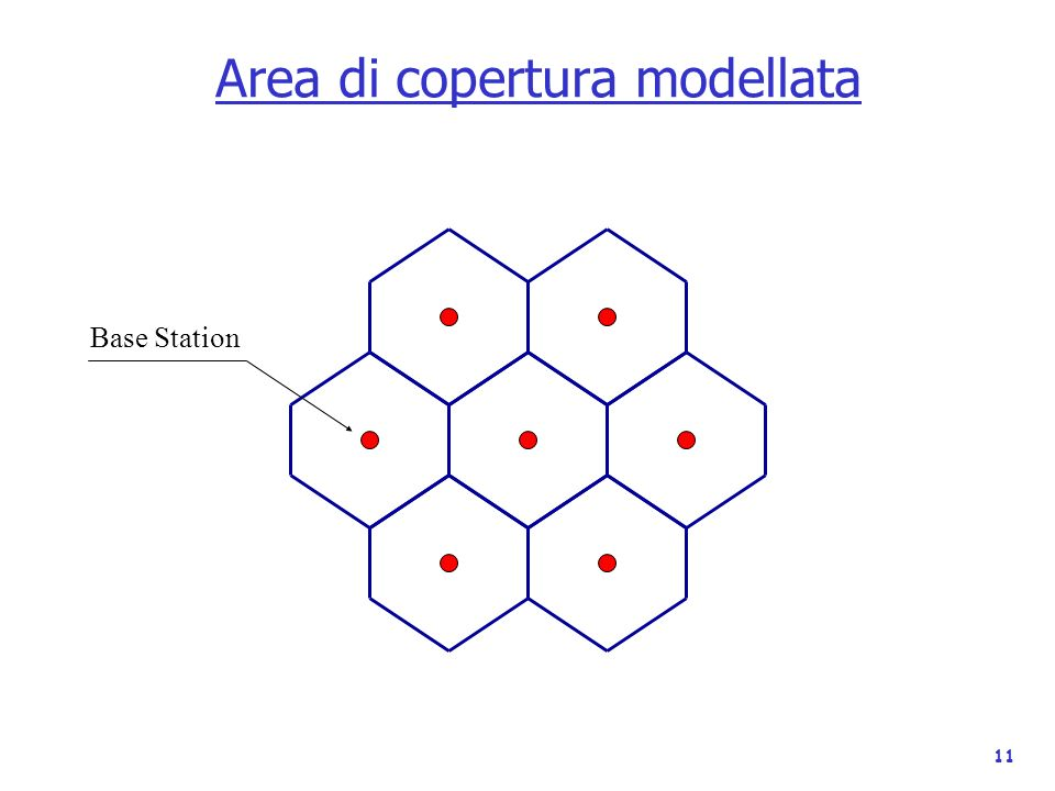 11 Area di copertura modellata Base Station