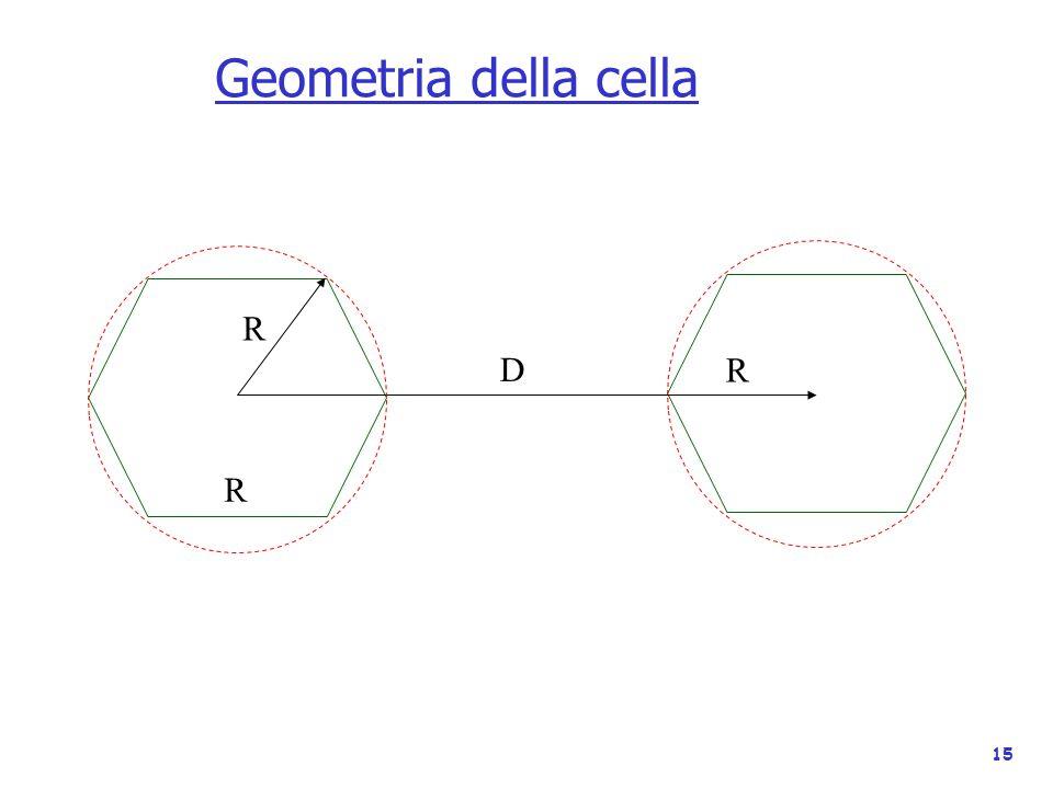 15 Geometria della cella D R R R