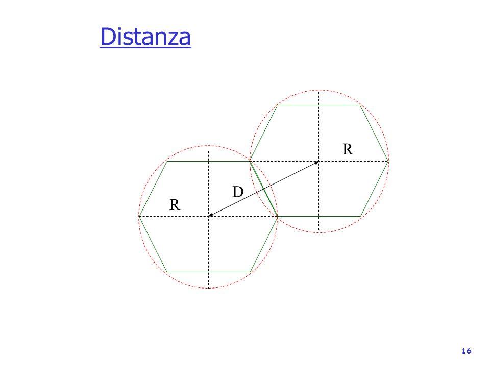 16 Distanza D R R