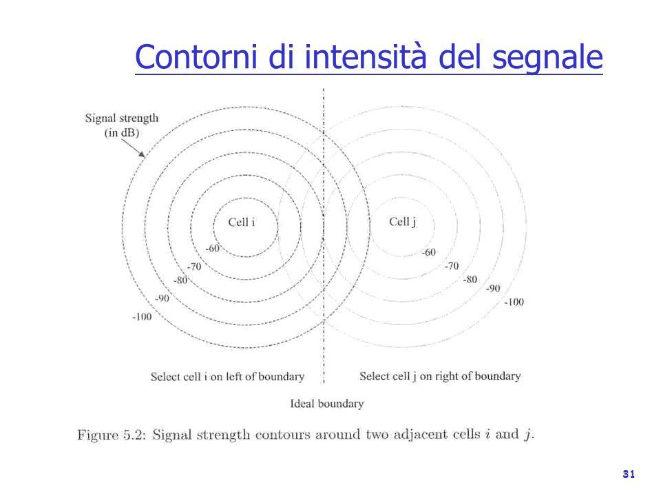 31 Contorni di intensità del segnale