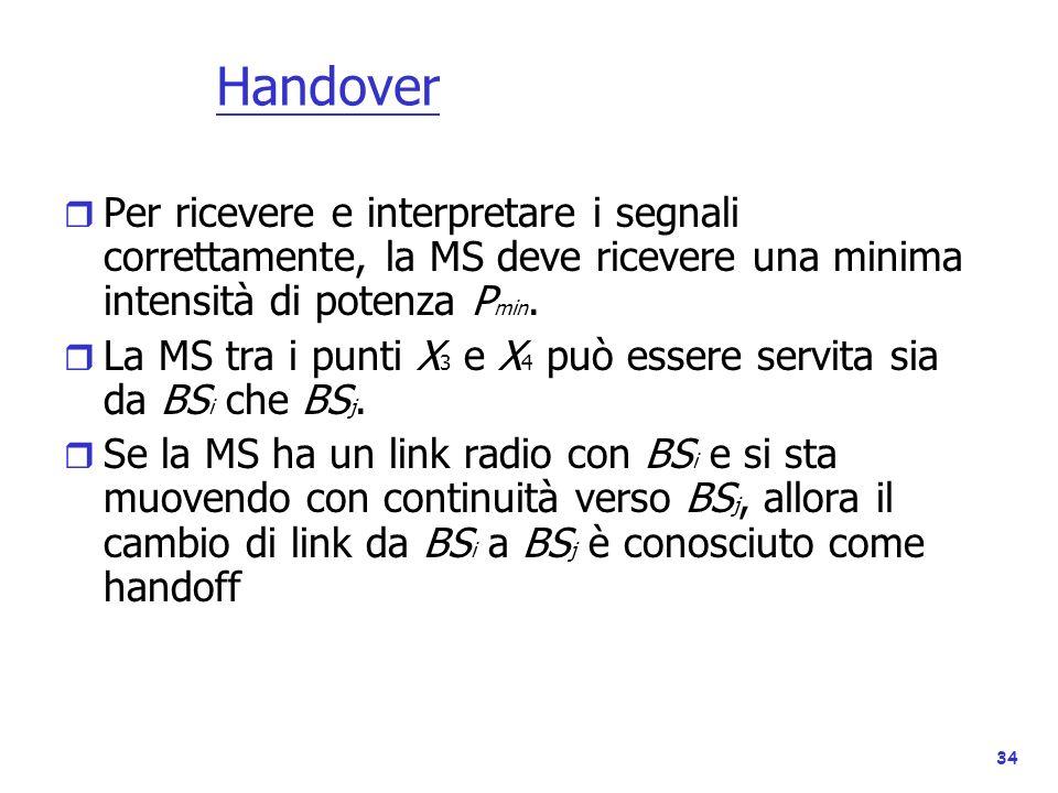 34 Handover r Per ricevere e interpretare i segnali correttamente, la MS deve ricevere una minima intensità di potenza P min. r La MS tra i punti X 3