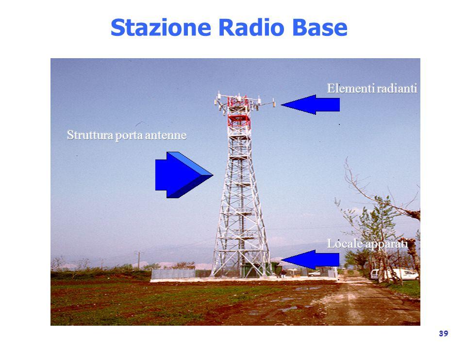 39 Stazione Radio Base