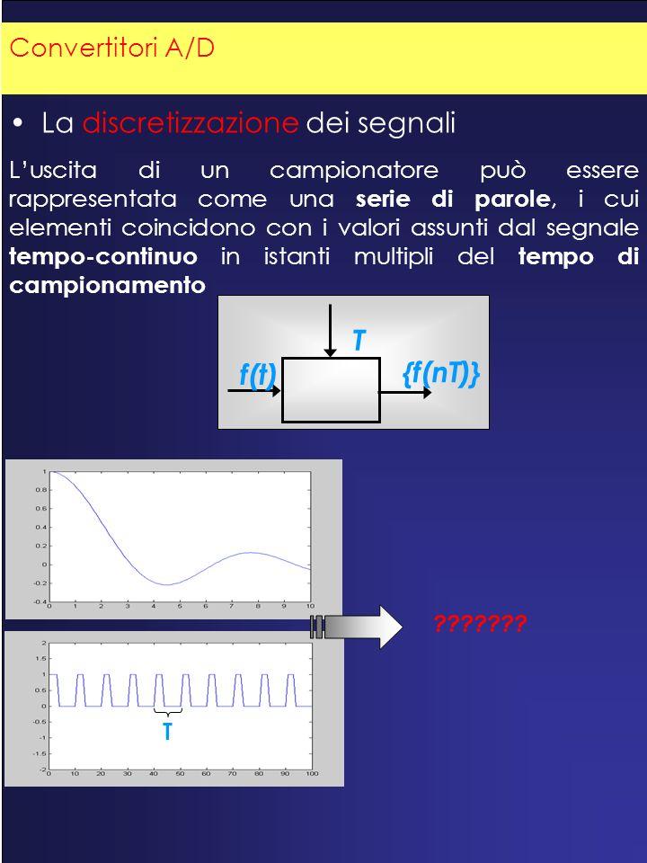 La discretizzazione dei segnali Luscita di un campionatore può essere rappresentata come una serie di parole, i cui elementi coincidono con i valori assunti dal segnale tempo-continuo in istanti multipli del tempo di campionamento f(t) {f(nT)} T T Parte I (Conversione D/A e A/D) Convertitori A/D ???????