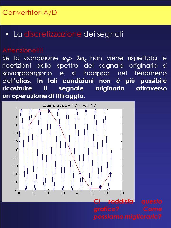 14 La discretizzazione dei segnali Attenzione!!!! Se la condizione s c non viene rispettata le ripetizioni dello spettro del segnale originario si sov