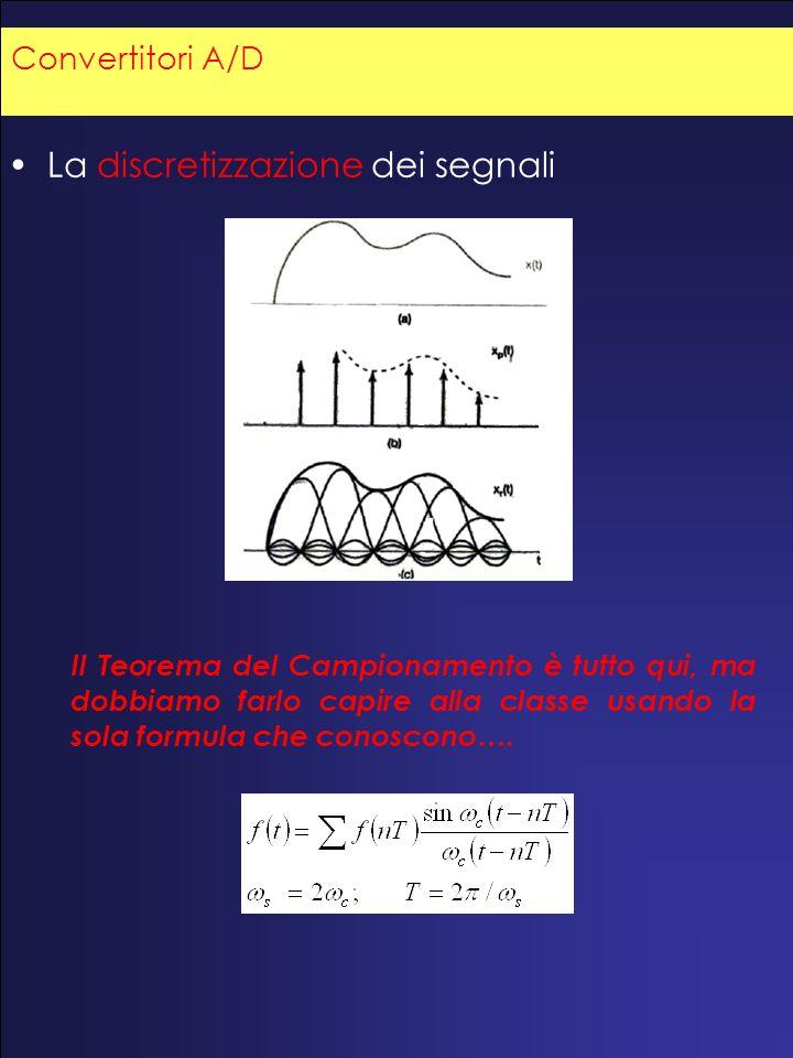 15 La discretizzazione dei segnali Parte I (Conversione D/A e A/D) Convertitori A/D Il Teorema del Campionamento è tutto qui, ma dobbiamo farlo capire alla classe usando la sola formula che conoscono….
