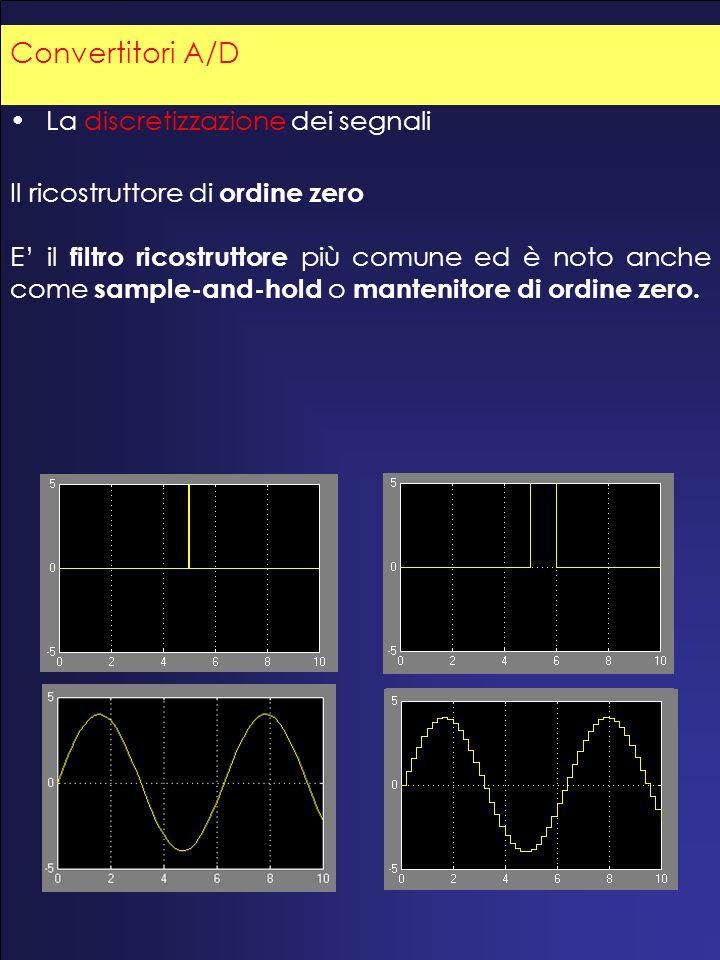 17 La discretizzazione dei segnali Il ricostruttore di ordine zero E il filtro ricostruttore più comune ed è noto anche come sample-and-hold o mantenitore di ordine zero.