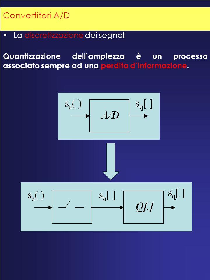 La discretizzazione dei segnali Quantizzazione dellampiezza è un processo associato sempre ad una perdita dinformazione.