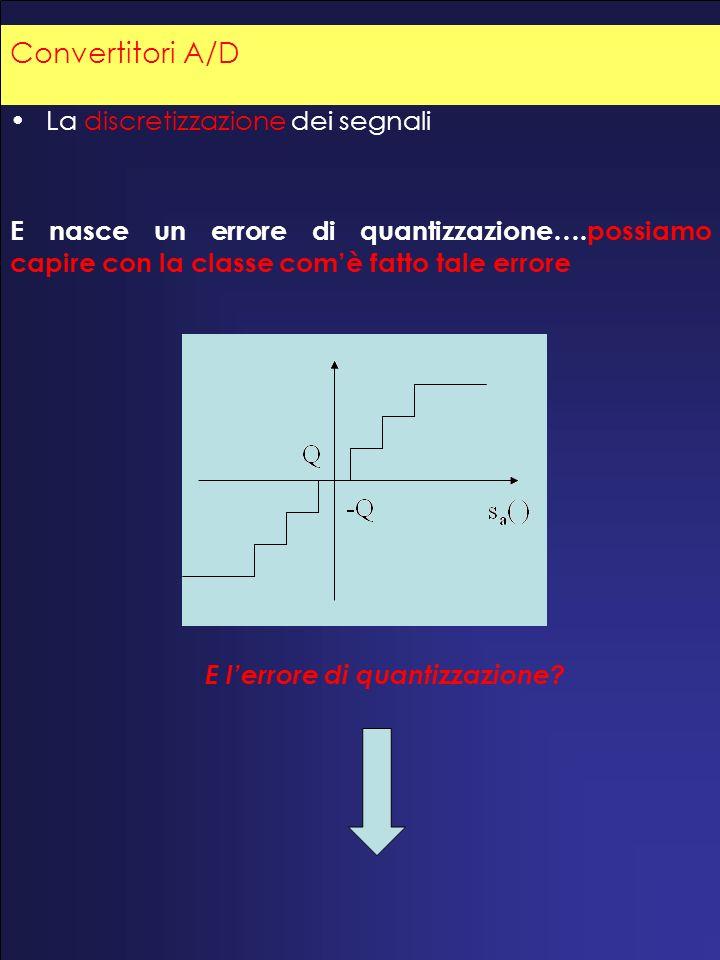 La discretizzazione dei segnali E nasce un errore di quantizzazione….possiamo capire con la classe comè fatto tale errore Parte I (Conversione D/A e A