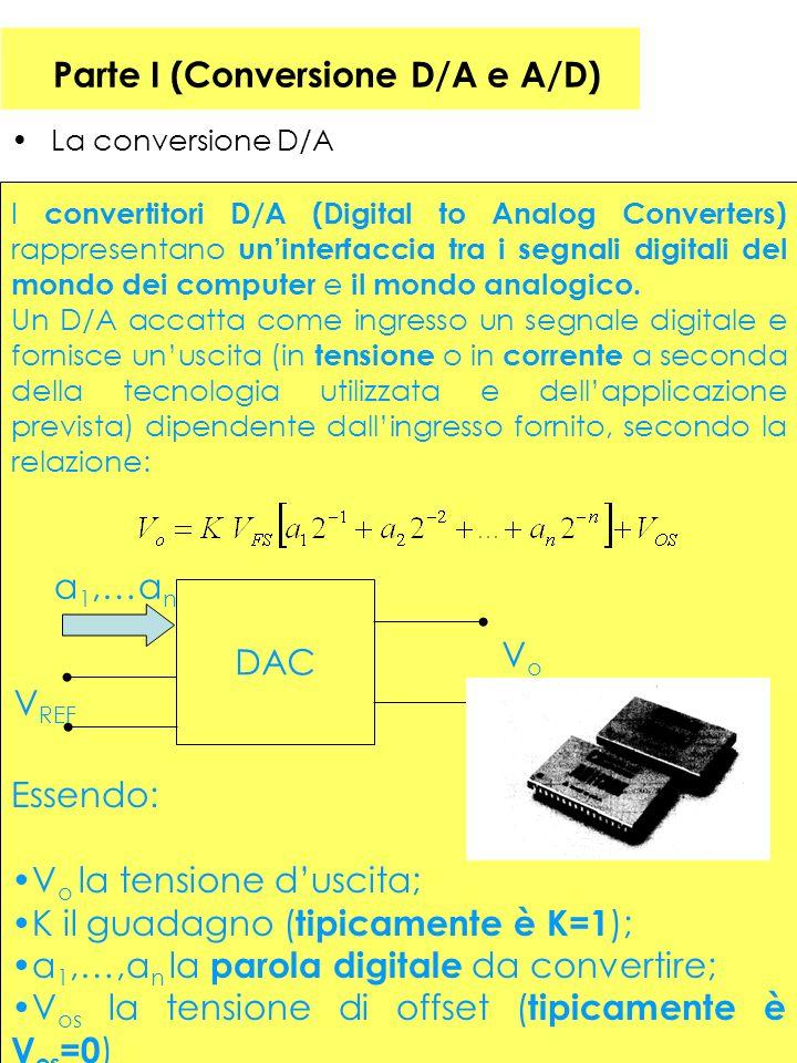 Parte I (Conversione D/A e A/D) La conversione D/A I convertitori D/A (Digital to Analog Converters) rappresentano uninterfaccia tra i segnali digitali del mondo dei computer e il mondo analogico.