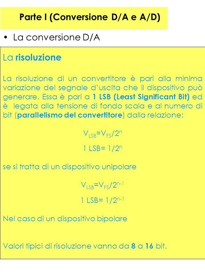 23 Parte I (Conversione D/A e A/D) La conversione D/A La risoluzione La risoluzione di un convertitore è pari alla minima variazione del segnale dusci