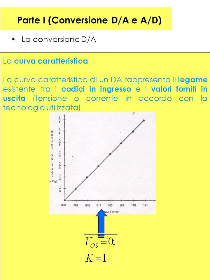 Parte I (Conversione D/A e A/D) La conversione D/A La curva caratteristica La curva caratteristica di un DA rappresenta il legame esistente tra i codici in ingresso e i valori forniti in uscita (tensione o corrente in accordo con la tecnologia utilizzata)