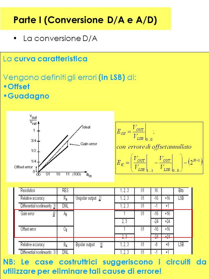 26 Parte I (Conversione D/A e A/D) La conversione D/A La curva caratteristica Vengono definiti gli errori (in LSB) di: Offset Guadagno NB: Le case costruttrici suggeriscono i circuiti da utilizzare per eliminare tali cause di errore!