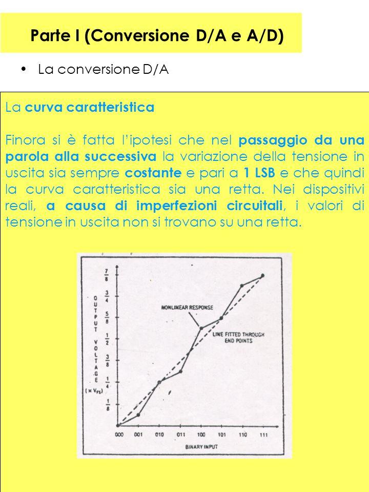 27 Parte I (Conversione D/A e A/D) La conversione D/A La curva caratteristica Finora si è fatta lipotesi che nel passaggio da una parola alla successi