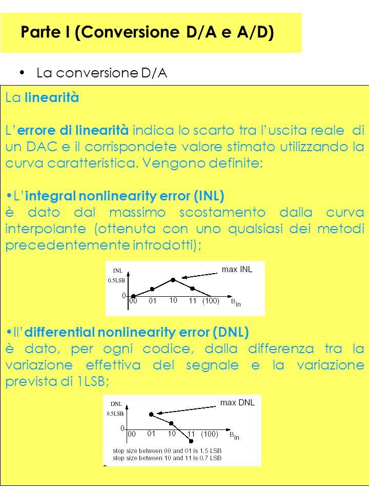 29 Parte I (Conversione D/A e A/D) La conversione D/A La linearità L errore di linearità indica lo scarto tra luscita reale di un DAC e il corrispondete valore stimato utilizzando la curva caratteristica.