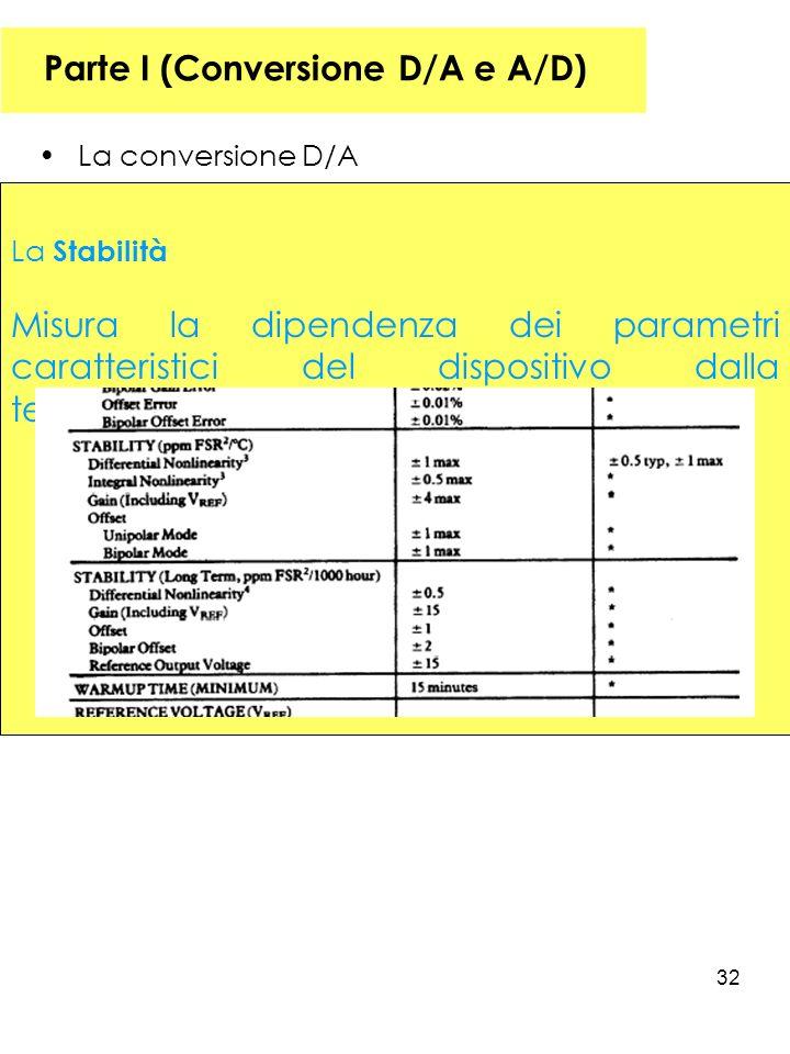32 Parte I (Conversione D/A e A/D) La conversione D/A La Stabilità Misura la dipendenza dei parametri caratteristici del dispositivo dalla temperatura, dal tempo etc.