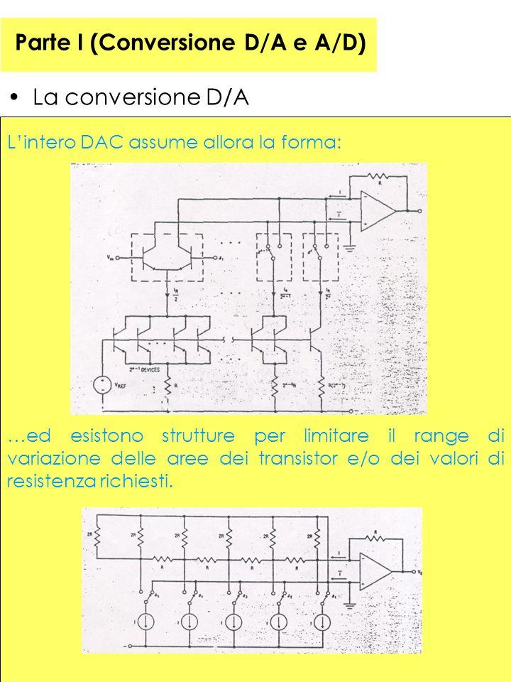40 Parte I (Conversione D/A e A/D) La conversione D/A Lintero DAC assume allora la forma: …ed esistono strutture per limitare il range di variazione delle aree dei transistor e/o dei valori di resistenza richiesti.