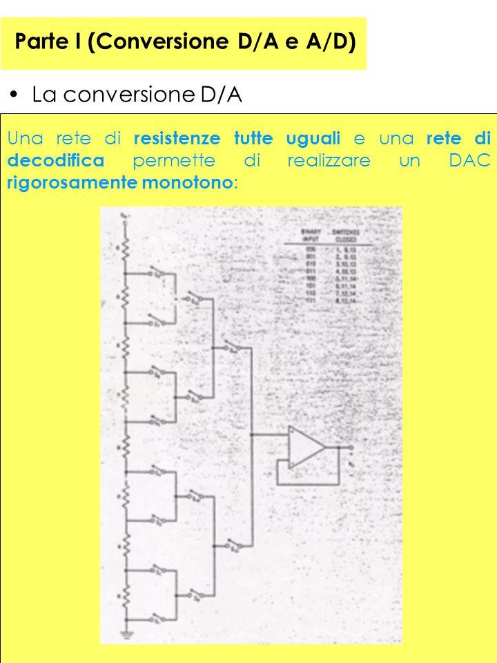 42 Parte I (Conversione D/A e A/D) La conversione D/A Una rete di resistenze tutte uguali e una rete di decodifica permette di realizzare un DAC rigor
