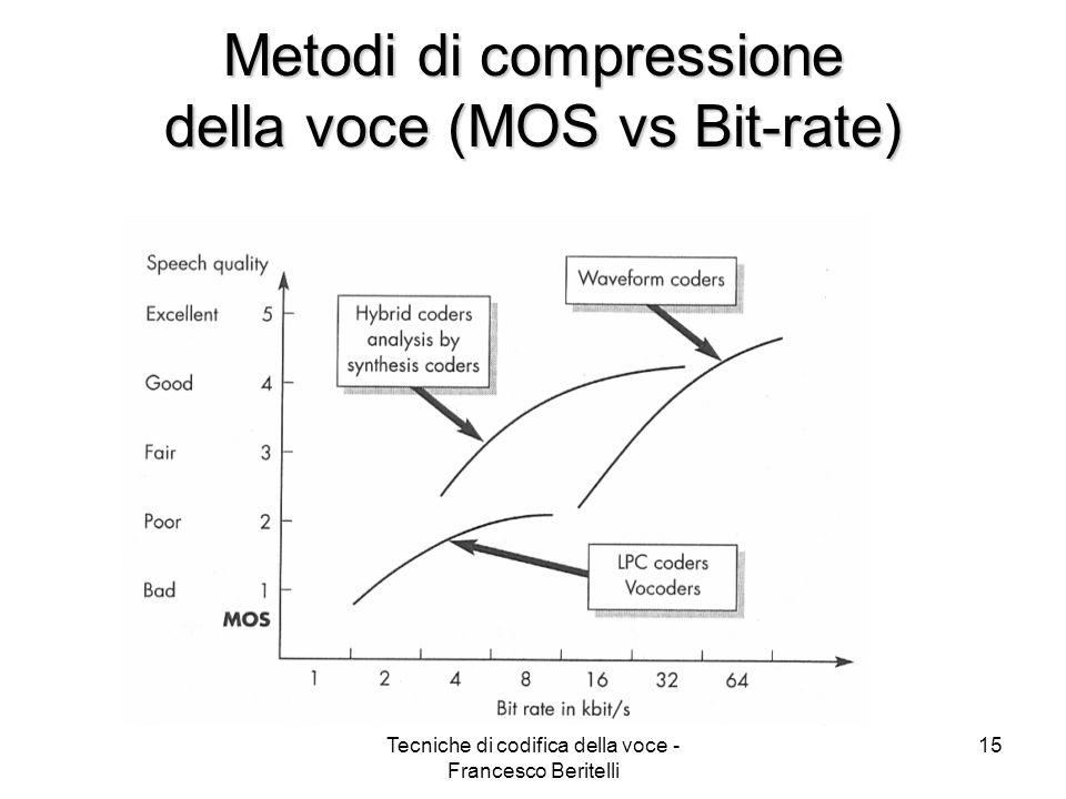 Tecniche di codifica della voce - Francesco Beritelli 14 Principali tecniche di codifica -codifica di forma donda: sfrutta le caratteristiche statistiche del segnale vocale nel dominio del tempo quali: - la distribuzione non uniforme delle ampiezze del segnale - la non stazionarietà - la correlazione dei campioni Buona qualità se non si scende sotto i 24 kbit/s, un basso ritardo e bassa complessità.