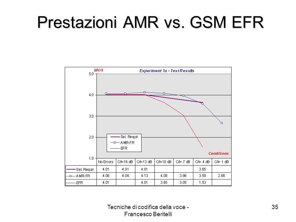 Tecniche di codifica della voce - Francesco Beritelli 34 Modalità di codifica AMR