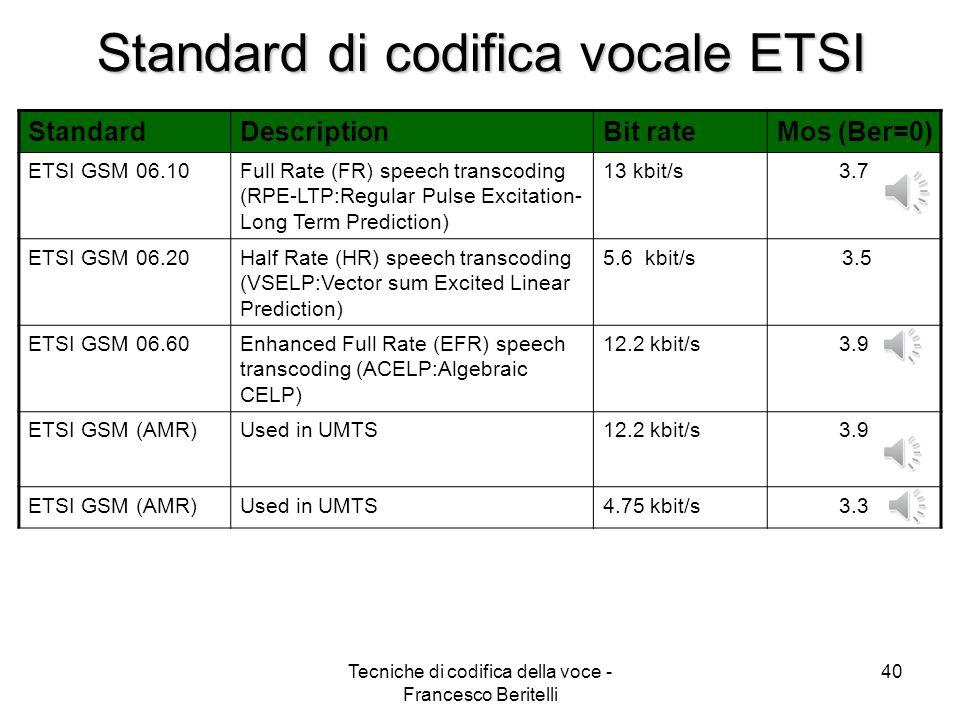 Tecniche di codifica della voce - Francesco Beritelli 39 StandardDescriptionBit rateMos (Ber=0) ITU-T G.711Log PCM64 kbit/s4.3 ITU-T G.723.1Dual rate speech coder for multimedia applications (MP-MLQ/ACELP) 6.3/ 5.3 kbit/s 3.8 / 3.6 ITU-T G.726Adaptive Differential Pulse Code Modulation (ADPCM); contains obsolete Rec.
