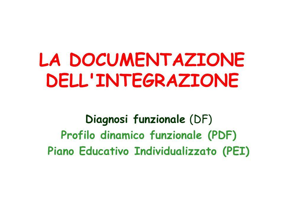 PROGETTARE LINTEGRAZIONE: DF, PDF e PEI, come, quando e perché