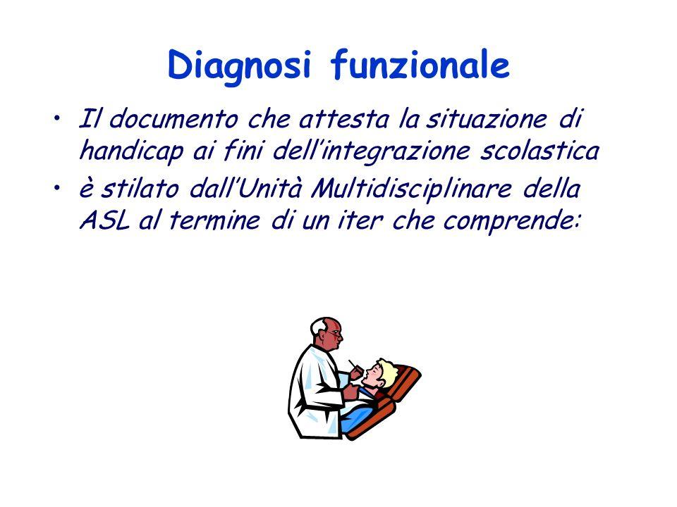 LA DOCUMENTAZIONE DELL'INTEGRAZIONE Diagnosi funzionale (DF) Profilo dinamico funzionale (PDF) Piano Educativo Individualizzato (PEI)