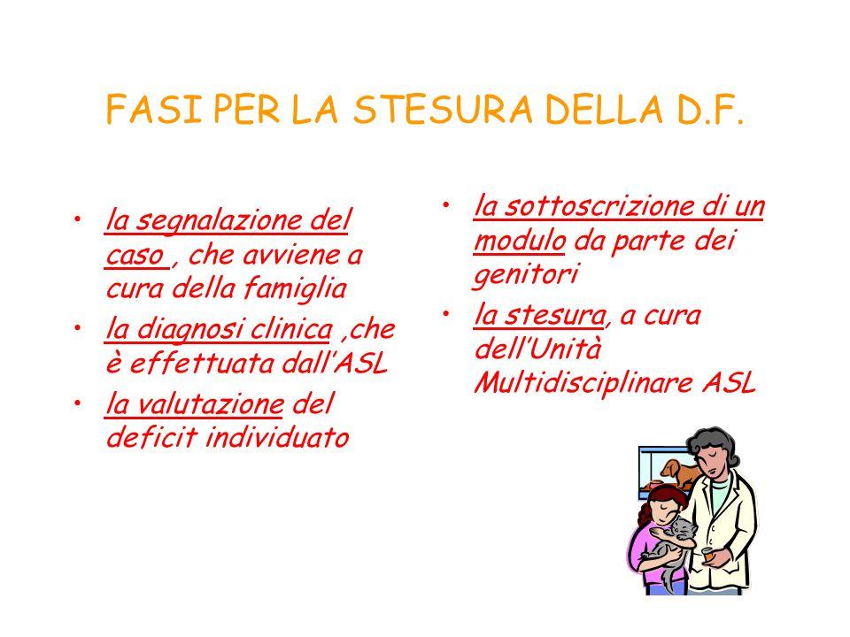 Diagnosi funzionale Il documento che attesta la situazione di handicap ai fini dellintegrazione scolastica è stilato dallUnità Multidisciplinare della